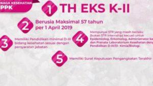 Formasi Kesehatan untuk PPPK