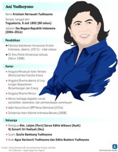 Ny Ani Yudhoyono