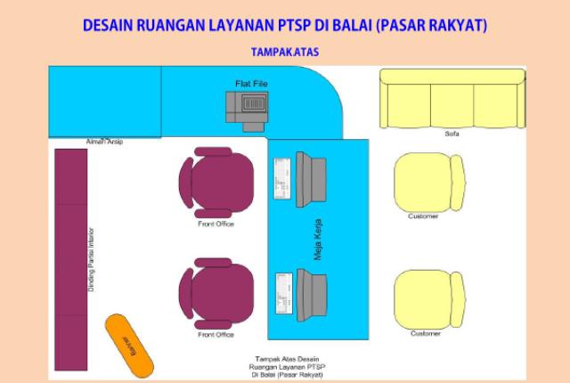 Photo of Permudah Pelayanan, 5 Balai di Kerinci Harus Dibangun Kios Perizinan
