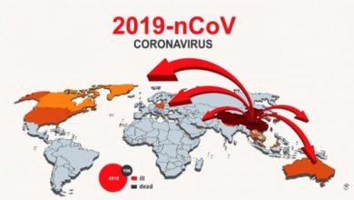 Photo of Pemerintah Harus Segera Membuat Crisis Center Pengendalian Virus Corona