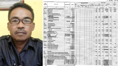 Photo of Kasus Damkar Kerinci Berlanjut, 6 Saksi Diperiksa