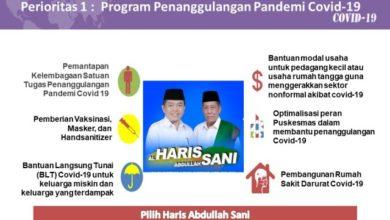 Photo of Ini 6 Program Prioritas Haris-Sani Tanggulangi Pandemi Covid-19
